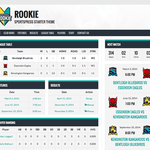 Rookie Wordpress Theme