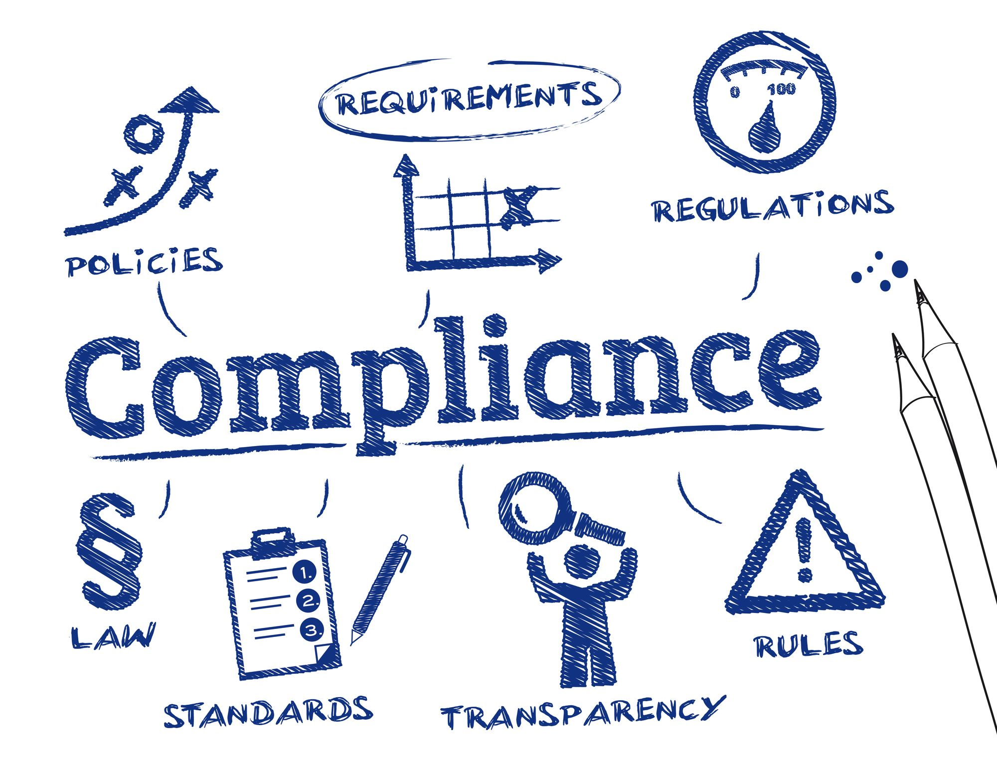 Best-Compliance-Tips-for-Companies-in-Singapore