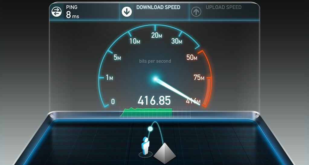 Etisalat Internet is The Most Reliable Internet in Dubai