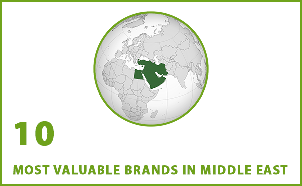 10 Most Valuable Brands in Middle East