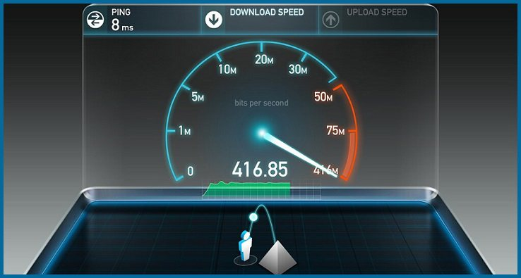 When Was the Last Time You Did an Internet Speed Test?